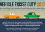 Exercise Duty Rule Change